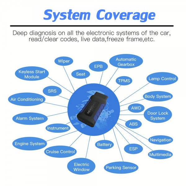 NexzDAS Lite Full System Diagnostic Tool+ Oil Reset + TMPS +EPB+ ABS+ SAS +DPF for Android
